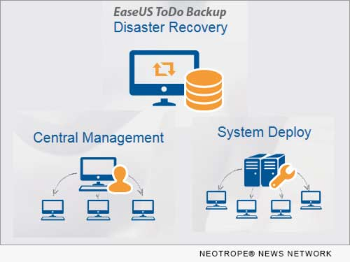 NEW YORK CITY, N.Y. /New York Netwire/ -- EaseUS Software, an international leader in Windows OS data backup and protection, today announces the release of EaseUS Todo Backup 8.0, a complete data backup and recovery solution with faster speed and 'files exclusion' function.